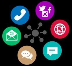 ارتباط با آکادمی کسب و کار تک ایده