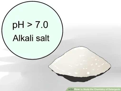 آشنای یا نمک های قلیایی