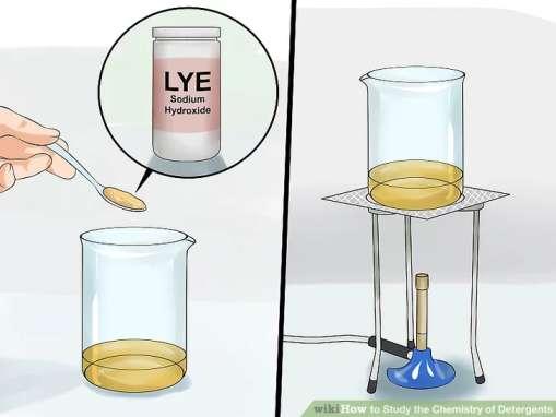 واکنش چربی و سدیم هیدروکسید