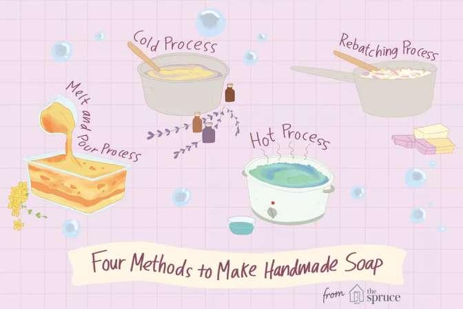 انواع روش های ساخت صابون دست ساز